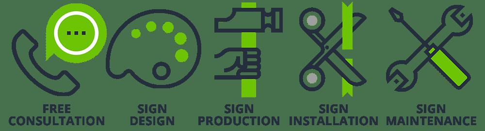 custom Chula Vista Sign Company design, production, installation, & repairs